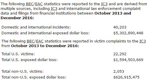 bec-aec-stats-e1495140788275.png